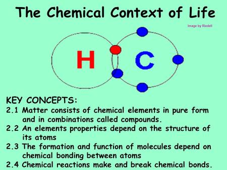 The Chemical Context of Life KEY CONCEPTS: 2.1 Matter consists of chemical elements in pure form and in combinations called compounds. 2.2 An elements.