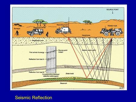 Seismic Reflection. Saudi Arabian petroleum resources.