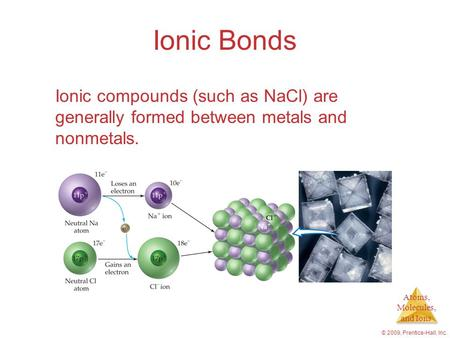Atoms, Molecules, and Ions © 2009, Prentice-Hall, Inc. Ionic Bonds Ionic compounds (such as NaCl) are generally formed between metals and nonmetals.