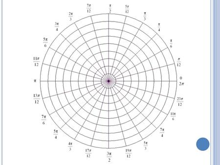 9.6 – POLAR COORDINATES I N THIS SECTION, YOU WILL LEARN TO  plot points in the polar coordinate system  convert points from rectangular to polar.