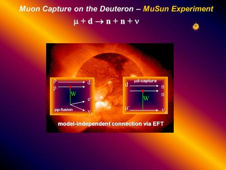 Muon Capture on the Deuteron – MuSun Experiment  + d  n + n +  + d  n + n + model-independent connection via EFT.