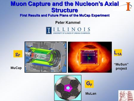"Peter Kammel Muon Capture and the Nucleon's Axial Structure First Results and Future Plans of the MuCap Experiment GFGF gPgP L 1A MuCap ""MuSun"" project."