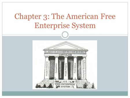 Chapter 3: The American Free Enterprise System. Section 1: Basic Definition Free Enterprise System is another name for capitalism, and economic system.
