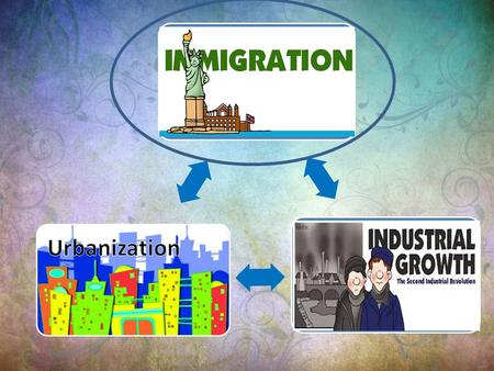 "Immigration Industrialization. Immigration Look at the picture on the next slide. What do you see? What do you think the cartoon is ""saying""? Write a."
