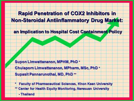 Rapid Penetration of COX2 Inhibitors in Non-Steroidal Antiinflammatory Drug Market: an Implication to Hospital Cost Containment Policy Supon Limwattananon,