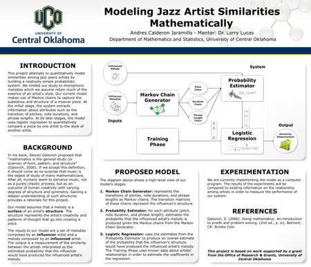 Training Phase Modeling Jazz Artist Similarities Mathematically Andres Calderon Jaramillo - Mentor: Dr. Larry Lucas Department of Mathematics and Statistics,