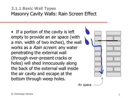 Dr. Dominique Derome 1 If a portion of the cavity is left empty to provide an air space (with a min. width of two inches), the wall works as a Rain screen: