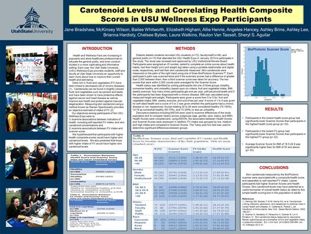 Carotenoid Levels and Correlating Health Composite Scores in USU Wellness Expo Participants Jane Bradshaw, McKinsey Wilson, Bailee Whitworth, Elizabeth.