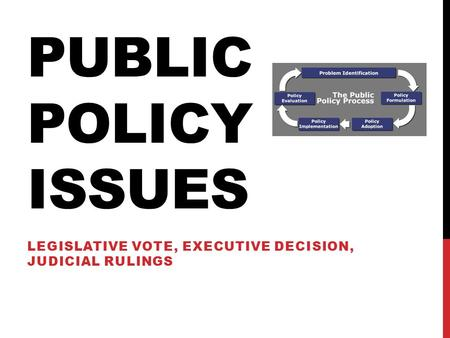 PUBLIC POLICY ISSUES LEGISLATIVE VOTE, EXECUTIVE DECISION, JUDICIAL RULINGS.
