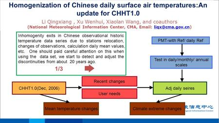 Homogenization of Chinese daily surface air temperatures:An update for CHHT1.0 Li Qingxiang, Xu Wenhui, Xiaolan Wang, and coauthors (National Meteorological.