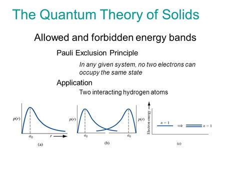 The Quantum Theory of Solids Allowed and forbidden energy bands Pauli Exclusion Principle In any given system, no two electrons can occupy the same state.