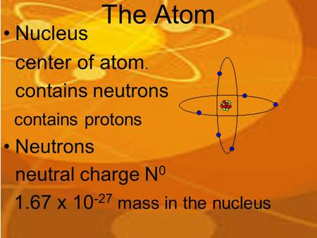 The Atom Nucleus center of atom. contains neutrons contains protons Neutrons neutral charge N 0 1.67 x 10 -27 mass in the nucleus.