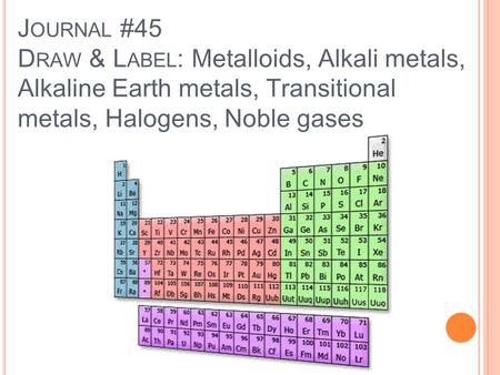 J OURNAL #45 D RAW & L ABEL : Metalloids, Alkali metals, Alkaline Earth metals, Transitional metals, Halogens, Noble gases.