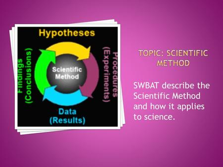 SWBAT describe the Scientific Method and how it applies to science.