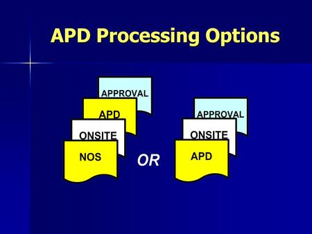 APD Processing Options. APD Processing Options Goals To explain the two options for submitting an APD and a new opportunity for advanced well site planning.