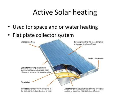 Active Solar heating Used for space and or water heating