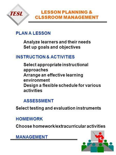 TESL PLAN A LESSON Analyze learners and their needs Set up goals and objectives INSTRUCTION & ACTIVITIES Select appropriate instructional approaches Arrange.