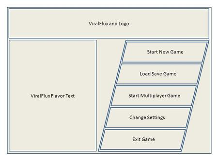 ViralFlux and Logo Start New Game Load Save Game Start Multiplayer Game Change Settings Exit Game ViralFlux Flavor Text.