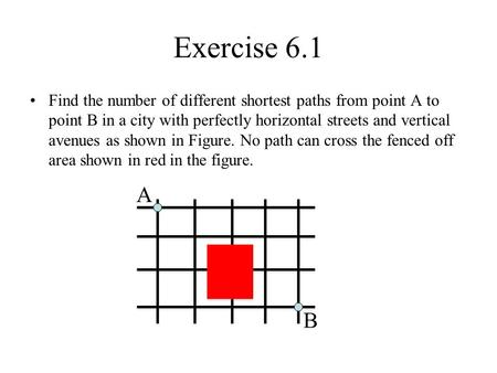 Exercise 6.1 Find the number of different shortest paths from point A to point B in a city with perfectly horizontal streets and vertical avenues as shown.