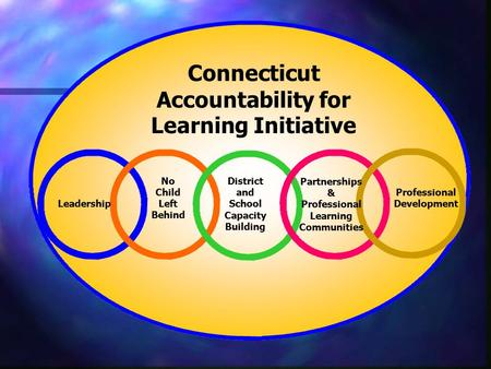 Connecticut Accountability for Learning Initiative District and School Capacity Building Leadership No Child Left Behind Partnerships & Professional Learning.