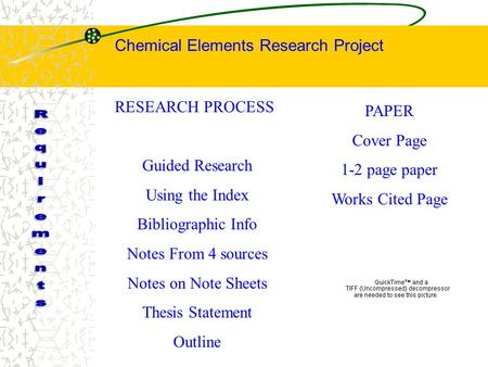 Chemical Elements Research Project RESEARCH PROCESS Guided Research Using the Index Bibliographic Info Notes From 4 sources Notes on Note Sheets Thesis.