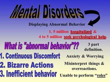 Displaying Abnormal Behavior hospitalized seek psychological help 1. 5 million hospitalized & 4 to 5 million seek psychological help. 3 part definition.