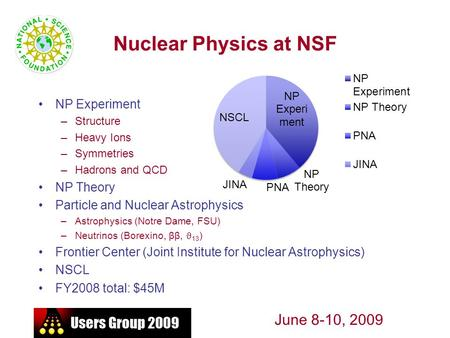 June 1-5, 2009 June 8-10, 2009 Nuclear Physics at NSF NP Experiment –Structure –Heavy Ions –Symmetries –Hadrons and QCD NP Theory Particle and Nuclear.