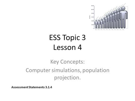 ESS Topic 3 Lesson 4 Key Concepts: Computer simulations, population projection. Assessment Statements 3.1.4.