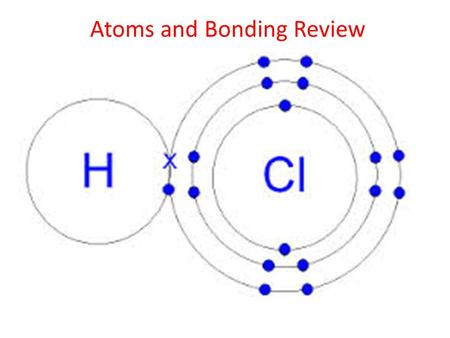 Atoms and Bonding Review. Valence Electrons highest energy level held most loosly number of valence electrons determines many properties, especially how.