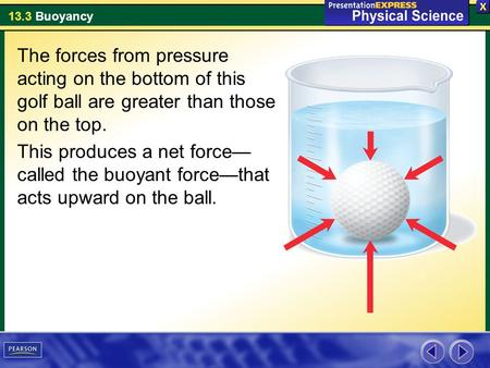 13.3 Buoyancy The forces from pressure acting on the bottom of this golf ball are greater than those on the top. This produces a net force— called the.