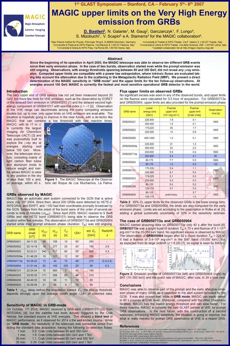 Abstract Since the beginning of its operation in April 2005, the MAGIC telescope was able to observe ten different GRB events since their early emission.