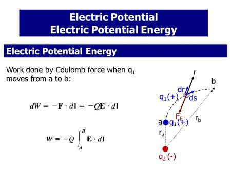 Electric Potential Electric Potential Energy Work done by Coulomb force when q 1 moves from a to b: b a FEFE r dr ds q 2 (-) q 1 (+) rara rbrb.
