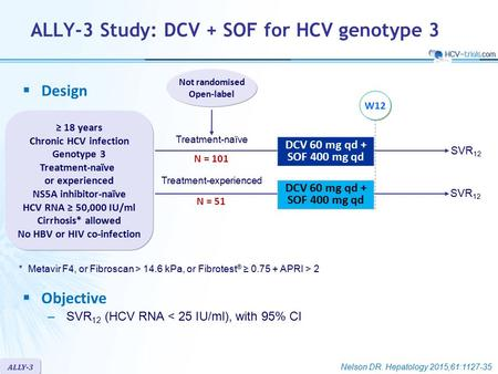 ALLY-3  Design  Objective –SVR 12 (HCV RNA < 25 IU/ml), with 95% CI DCV 60 mg qd + SOF 400 mg qd Not randomised Open-label ALLY-3 Study: DCV + SOF for.