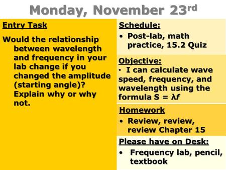 Monday, November 23 rd Entry Task Would the relationship between wavelength and frequency in your lab change if you changed the amplitude (starting angle)?