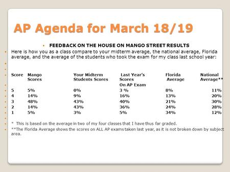 AP Agenda for March 18/19 FEEDBACK ON THE HOUSE ON MANGO STREET RESULTS Here is how you as a class compare to your midterm average, the national average,