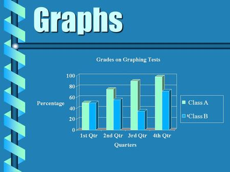 Graphs Class A Class B. Pictograph Types of Graphs Line Graphs Plots Circle Graph Histogram Single Double Stem & Leaf Line Single Double Box - and - Whisker.