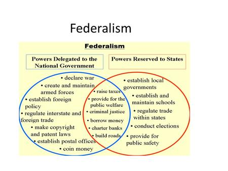 Federalism. The Constitution supports a strong Federal (central) government Article VI of the Constitution: The Supremacy Clause This Constitution,