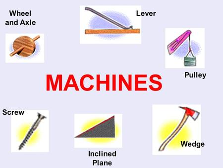 Wedge Inclined Plane Screw Wheel and Axle Lever Pulley MACHINES.