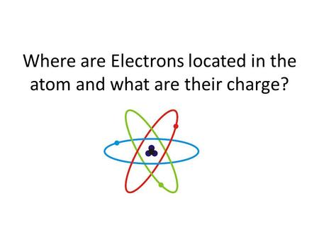 Where are Electrons located in the atom and what are their charge?
