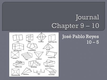 José Pablo Reyes 10 – 5.  Square: multiply the base times its self  Rectangle: multiply the base times the height (bxh)  Triangle: multiply the base.