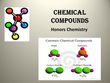 Chemical Compounds Honors Chemistry. 3 Types of Formulas Empirical: Smallest whole-number-ratio of atoms or ions in a compound – Ex. CH 2 NH 3 Molecular:
