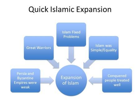 Quick Islamic Expansion Expansion of Islam Persia and Byzantine Empires were weak Great Warriors Islam Fixed Problems Islam was Simple/Equality Conquered.