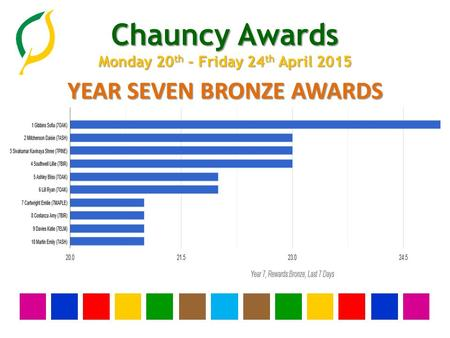 Chauncy Awards Monday 20 th - Friday 24 th April 2015 YEAR SEVEN BRONZE AWARDS.