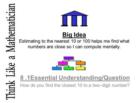 Big Idea Estimating to the nearest 10 or 100 helps me find what numbers are close so I can compute mentally. 8.1Essential Understanding/Question How do.