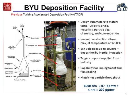 1 BYU Deposition Facility Previous Turbine Accelerated Deposition Facility (TADF) Design Parameters to match: temp, velocity, angle, materials, particle.