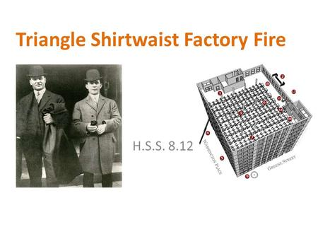 Triangle Shirtwaist Factory Fire H.S.S. 8.12. Background History March 25, 1911 Manhattan, NY Factory located on 8 th, 9 th and 10 th floors (Asch Building)