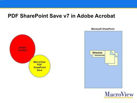 Adobe Acrobat MacroView PDF SharePoint Save Metadata Microsoft SharePoint PDF SharePoint Save v7 in Adobe Acrobat.