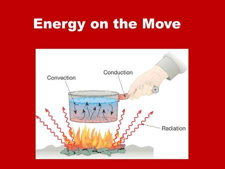Energy on the Move. Pair Share: Discuss/Review Picture. Explain what type of heat transfer are there and how do they work.