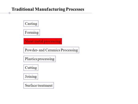 Traditional Manufacturing Processes Casting Forming Sheet metal processing Cutting Joining Powder- and Ceramics Processing Plastics processing Surface.