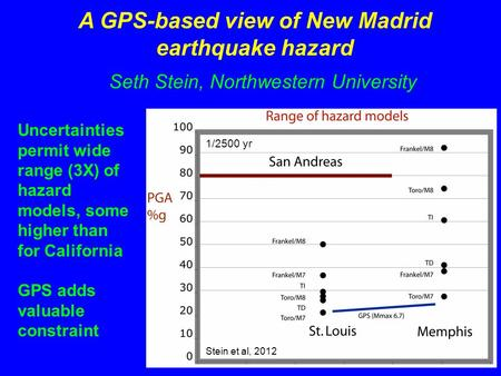 A GPS-based view of New Madrid earthquake hazard Seth Stein, Northwestern University Uncertainties permit wide range (3X) of hazard models, some higher.